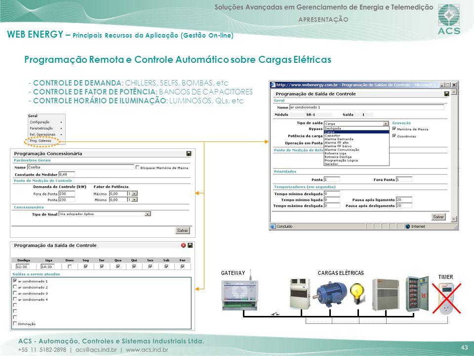 APRESENTAÇÃO 43 Programação Remota e Controle Automático sobre Cargas Elétricas - CONTROLE DE DEMANDA : CHILLERS, SELFS, BOMBAS, etc - CONTROLE DE FAT