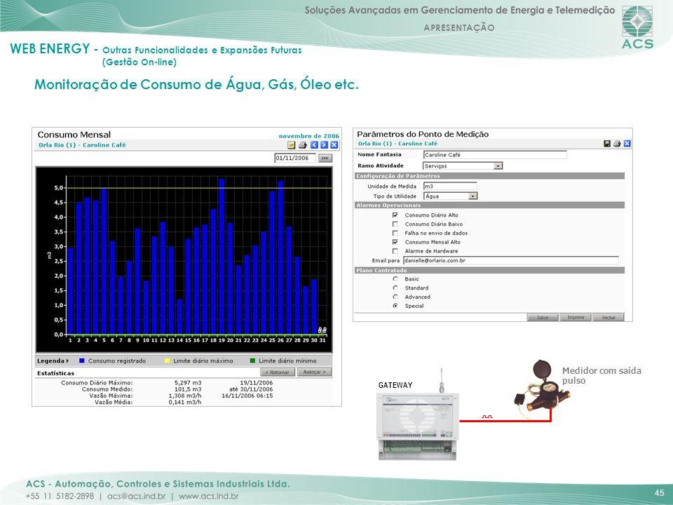 APRESENTAÇÃO 45 Monitoração de Consumo de Água, Gás, Óleo etc. Medidor com saída pulso GATEWAY WEB ENERGY - Outras Funcionalidades e Expansões Futuras