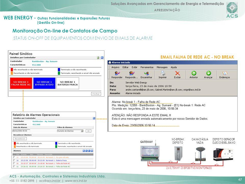 APRESENTAÇÃO 47 Monitoração On-line de Contatos de Campo STATUS ON-OFF DE EQUIPAMENTOS COM ENVIO DE EMAILS DE ALARME EMAIL FALHA DE REDE AC - NO BREAK