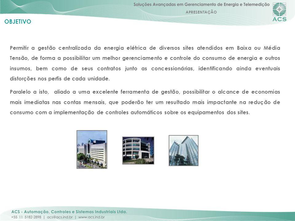 APRESENTAÇÃO 18 TOMADA ÓTICA CE0031 Principais Equipamentos WEB ENERGY – Principais Recursos da Aplicação (Gestão On-line) CE0033 PAINEL PGER CE8000 / 8001 / 8004
