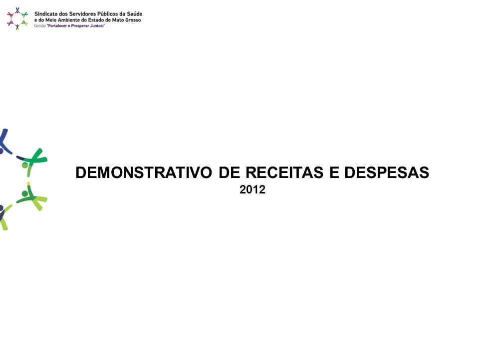 DEMONSTRATIVO DE RECEITAS E DESPESAS 2012