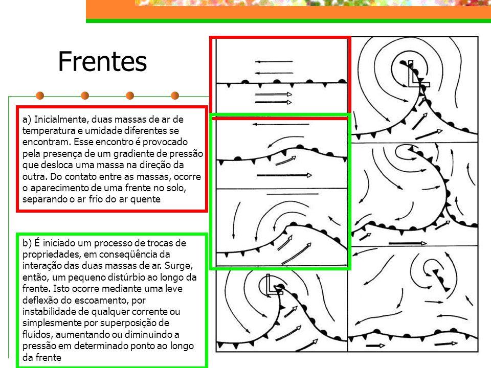 Frentes a) Inicialmente, duas massas de ar de temperatura e umidade diferentes se encontram. Esse encontro é provocado pela presença de um gradiente d
