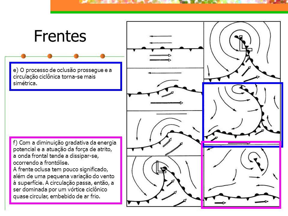 Frentes e) O processo de oclusão prossegue e a circulação ciclônica torna-se mais simétrica. f) Com a diminuição gradativa da energia potencial e a at