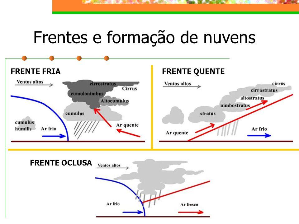 Frentes e formação de nuvens FRENTE FRIAFRENTE QUENTE FRENTE OCLUSA