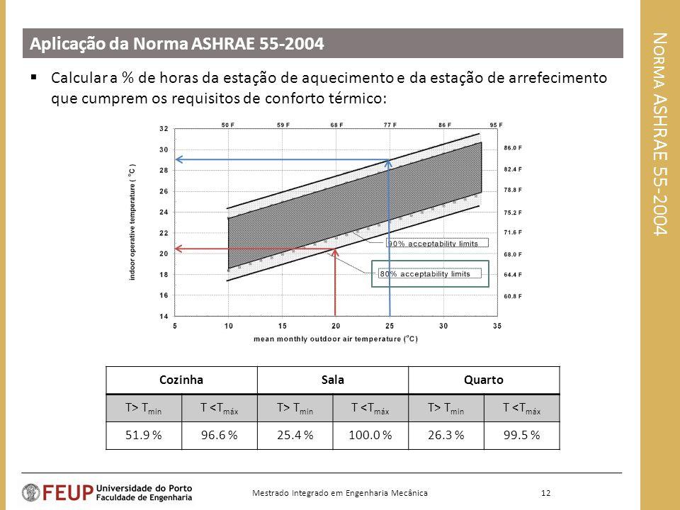 N ORMA ASHRAE 55-2004 Aplicação da Norma ASHRAE 55-2004 Calcular a % de horas da estação de aquecimento e da estação de arrefecimento que cumprem os requisitos de conforto térmico: 12 Mestrado Integrado em Engenharia Mecânica CozinhaSalaQuarto T> T min T <T máx T> T min T <T máx T> T min T <T máx 51.9 %96.6 %25.4 %100.0 %26.3 %99.5 %