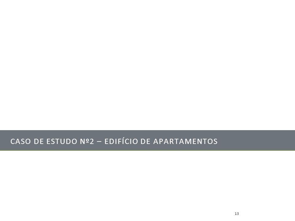 CASO DE ESTUDO Nº2 – EDIFÍCIO DE APARTAMENTOS Mestrado Integrado em Engenharia Mecânica13