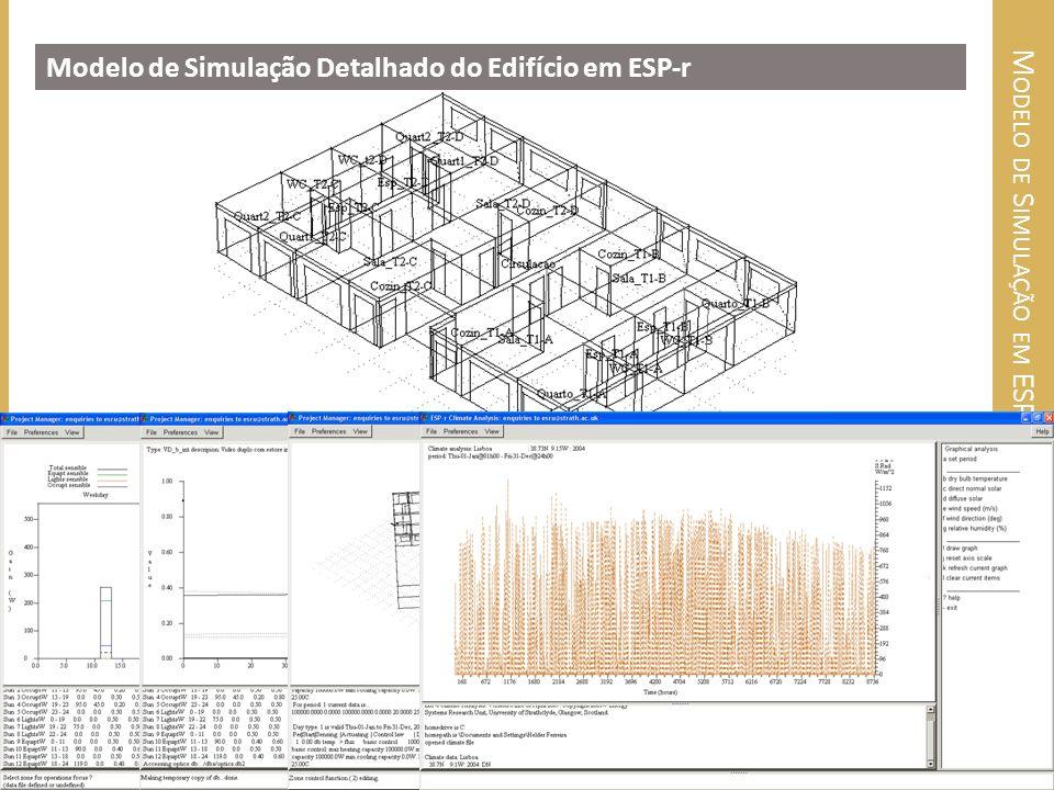 M ODELO DE S IMULAÇÃO EM ESP- R Modelo de Simulação Detalhado do Edifício em ESP-r 16 Mestrado Integrado em Engenharia Mecânica
