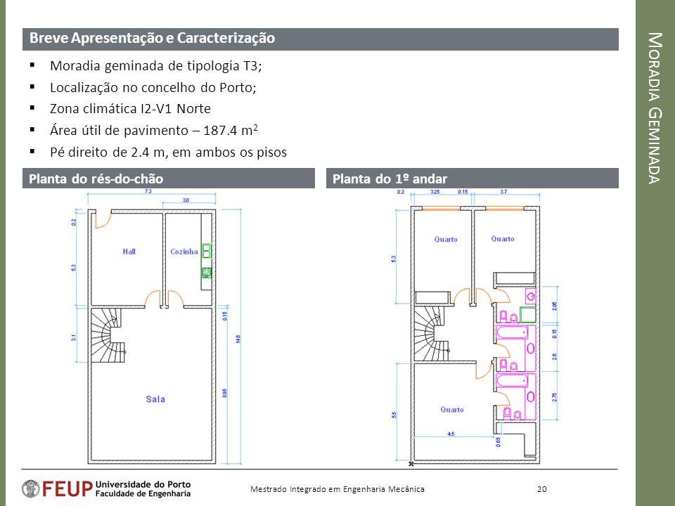 M ORADIA G EMINADA Breve Apresentação e Caracterização Moradia geminada de tipologia T3; Localização no concelho do Porto; Zona climática I2-V1 Norte Área útil de pavimento – 187.4 m 2 Pé direito de 2.4 m, em ambos os pisos Planta do rés-do-chãoPlanta do 1º andar 20 Mestrado Integrado em Engenharia Mecânica