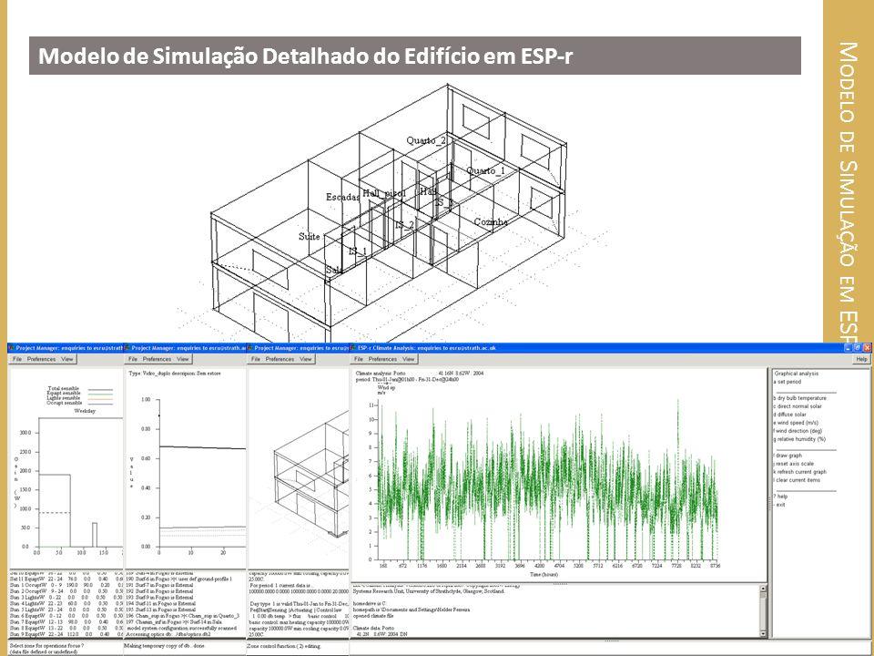 M ODELO DE S IMULAÇÃO EM ESP- R Modelo de Simulação Detalhado do Edifício em ESP-r 22 Mestrado Integrado em Engenharia Mecânica