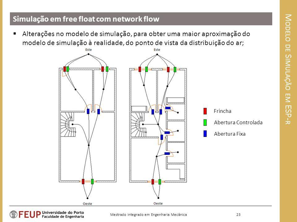 M ODELO DE S IMULAÇÃO EM ESP- R Simulação em free float com network flow Alterações no modelo de simulação, para obter uma maior aproximação do modelo de simulação à realidade, do ponto de vista da distribuição do ar; 23 Mestrado Integrado em Engenharia Mecânica Frincha Abertura Controlada Abertura Fixa