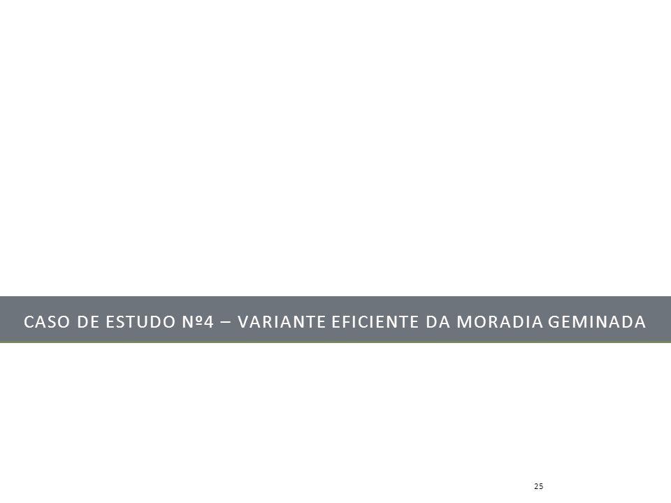 CASO DE ESTUDO Nº4 – VARIANTE EFICIENTE DA MORADIA GEMINADA Mestrado Integrado em Engenharia Mecânica25