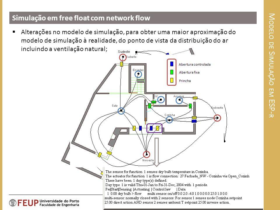 M ODELO DE S IMULAÇÃO EM ESP- R Simulação em free float com network flow Alterações no modelo de simulação, para obter uma maior aproximação do modelo de simulação à realidade, do ponto de vista da distribuição do ar incluindo a ventilação natural; 9 Mestrado Integrado em Engenharia Mecânica