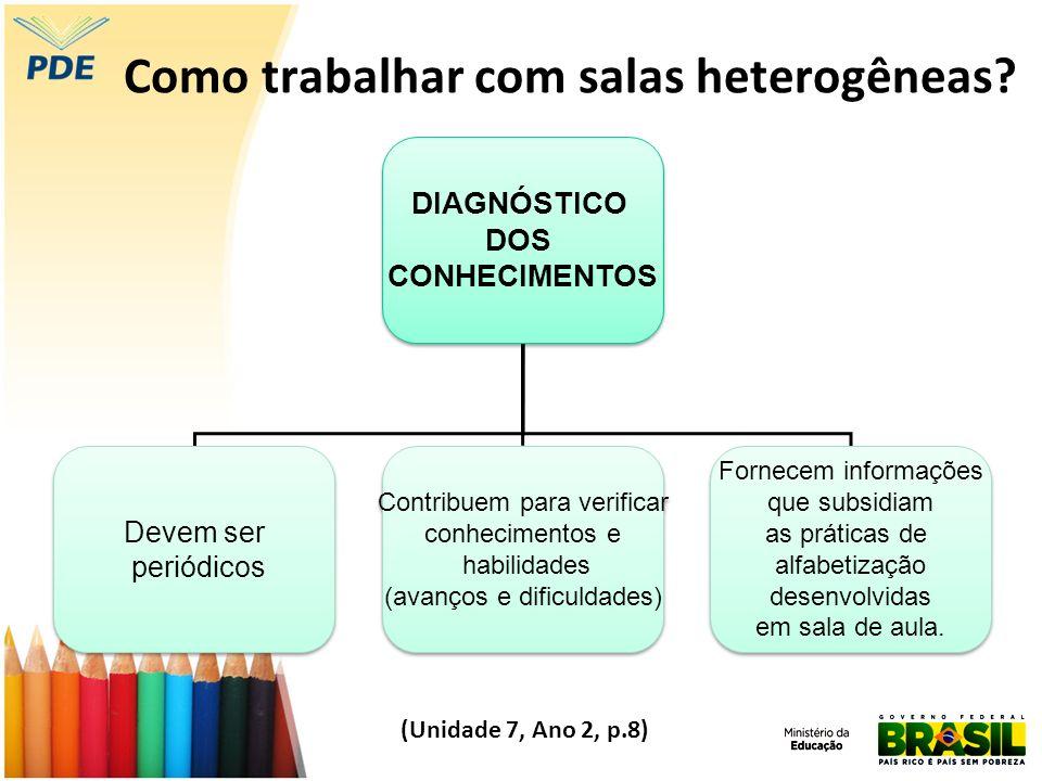 Como trabalhar com salas heterogêneas? DIAGNÓSTICO DOS CONHECIMENTOS DIAGNÓSTICO DOS CONHECIMENTOS Devem ser periódicos Devem ser periódicos Contribue