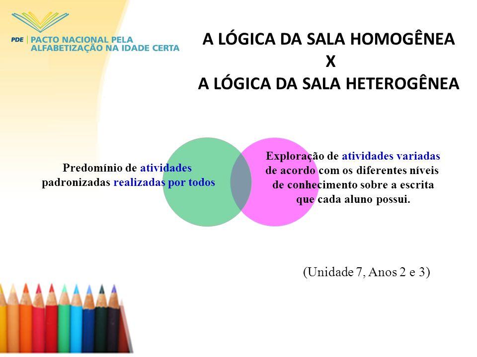 A LÓGICA DA SALA HOMOGÊNEA X A LÓGICA DA SALA HETEROGÊNEA Exploração de atividades variadas de acordo com os diferentes níveis de conhecimento sobre a