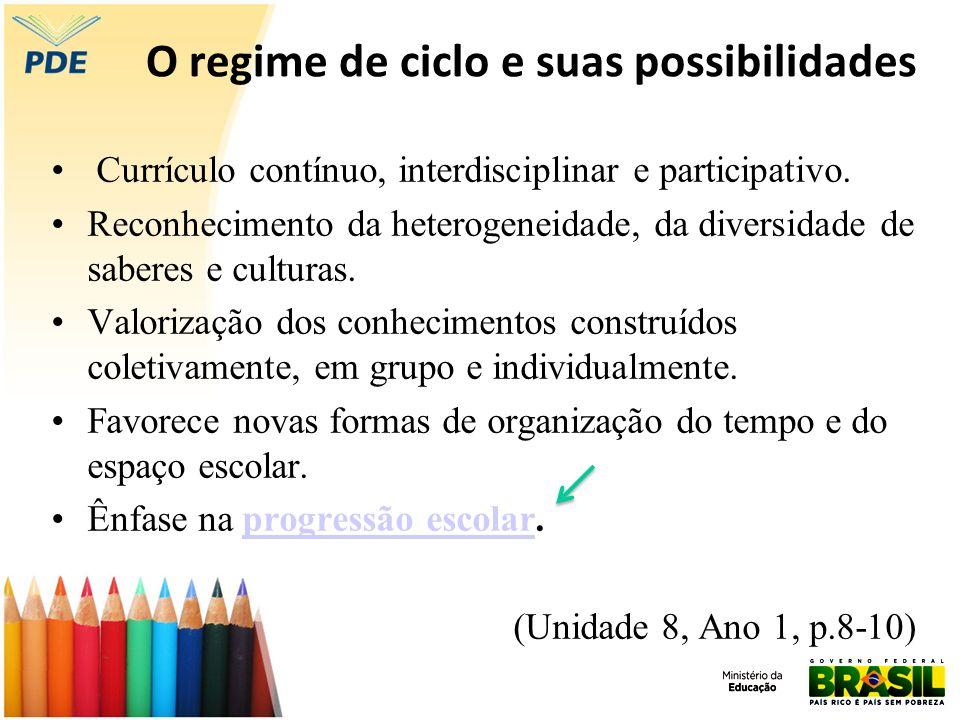 O regime de ciclo e suas possibilidades Currículo contínuo, interdisciplinar e participativo. Reconhecimento da heterogeneidade, da diversidade de sab