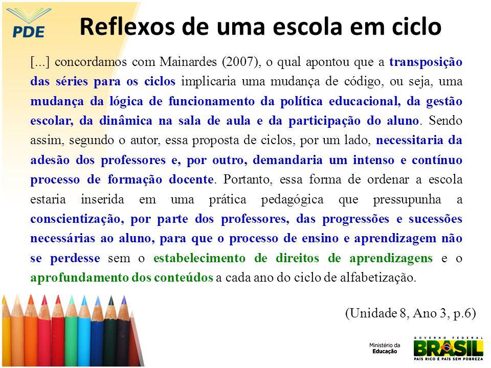 Reflexos de uma escola em ciclo [...] concordamos com Mainardes (2007), o qual apontou que a transposição das séries para os ciclos implicaria uma mud
