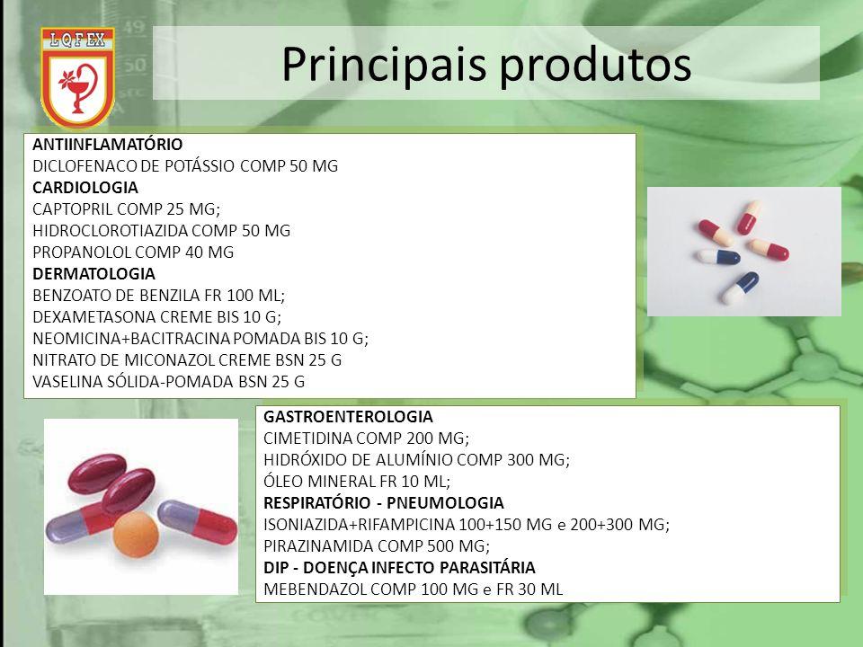 Principais produtos ANTIINFLAMATÓRIO DICLOFENACO DE POTÁSSIO COMP 50 MG CARDIOLOGIA CAPTOPRIL COMP 25 MG; HIDROCLOROTIAZIDA COMP 50 MG PROPANOLOL COMP