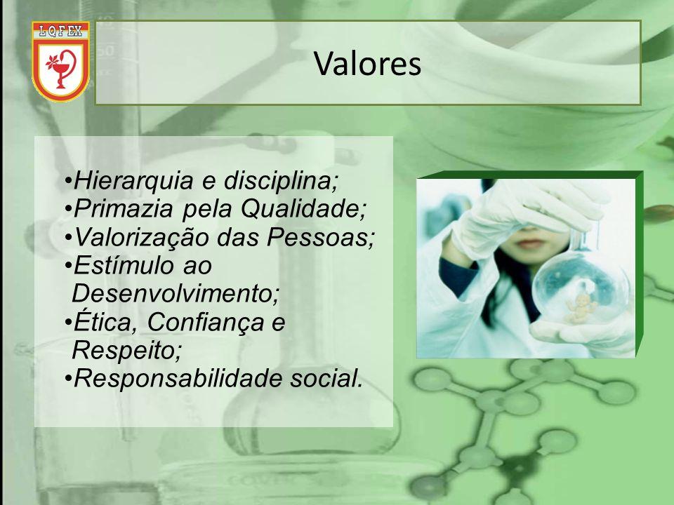 Valores Hierarquia e disciplina; Primazia pela Qualidade; Valorização das Pessoas; Estímulo ao Desenvolvimento; Ética, Confiança e Respeito; Responsab