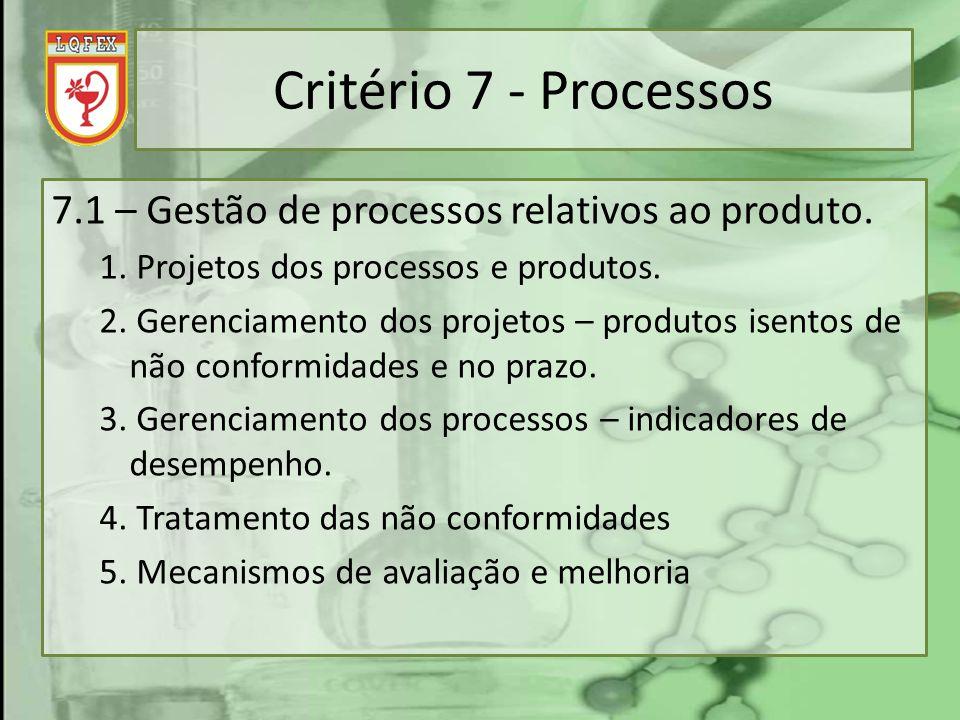 Critério 7 - Processos 7.1 – Gestão de processos relativos ao produto. 1. Projetos dos processos e produtos. 2. Gerenciamento dos projetos – produtos