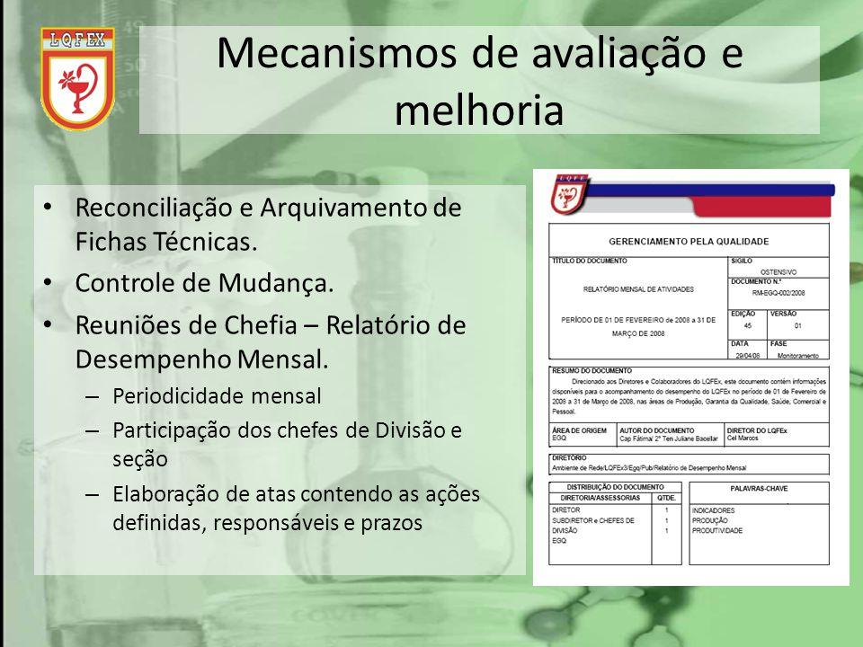 Mecanismos de avaliação e melhoria Reconciliação e Arquivamento de Fichas Técnicas. Controle de Mudança. Reuniões de Chefia – Relatório de Desempenho