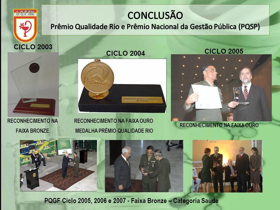 RECONHECIMENTO NA FAIXA OURO MEDALHA PRÊMIO QUALIDADE RIO RECONHECIMENTO NA FAIXA BRONZE CICLO 2003 CICLO 2004 RECONHECIMENTO NA FAIXA OURO CICLO 2005