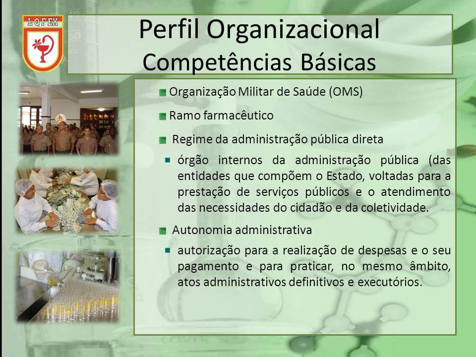 Perfil Organizacional Competências Básicas Organização Militar de Saúde (OMS) Ramo farmacêutico Regime da administração pública direta órgão internos