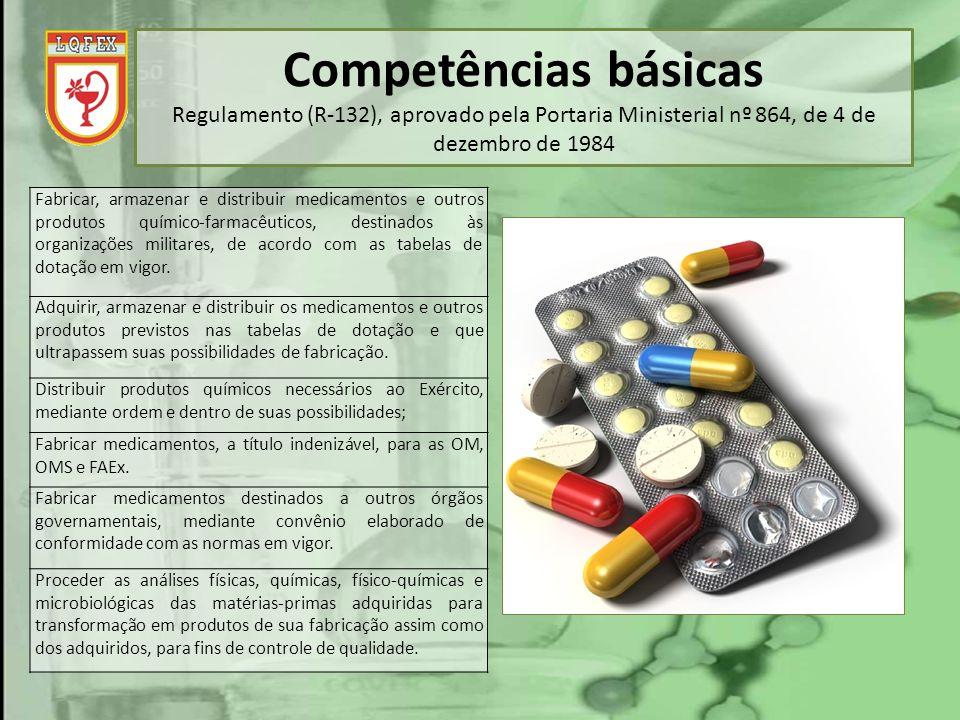 Competências básicas Regulamento (R-132), aprovado pela Portaria Ministerial nº 864, de 4 de dezembro de 1984 Fabricar, armazenar e distribuir medicam