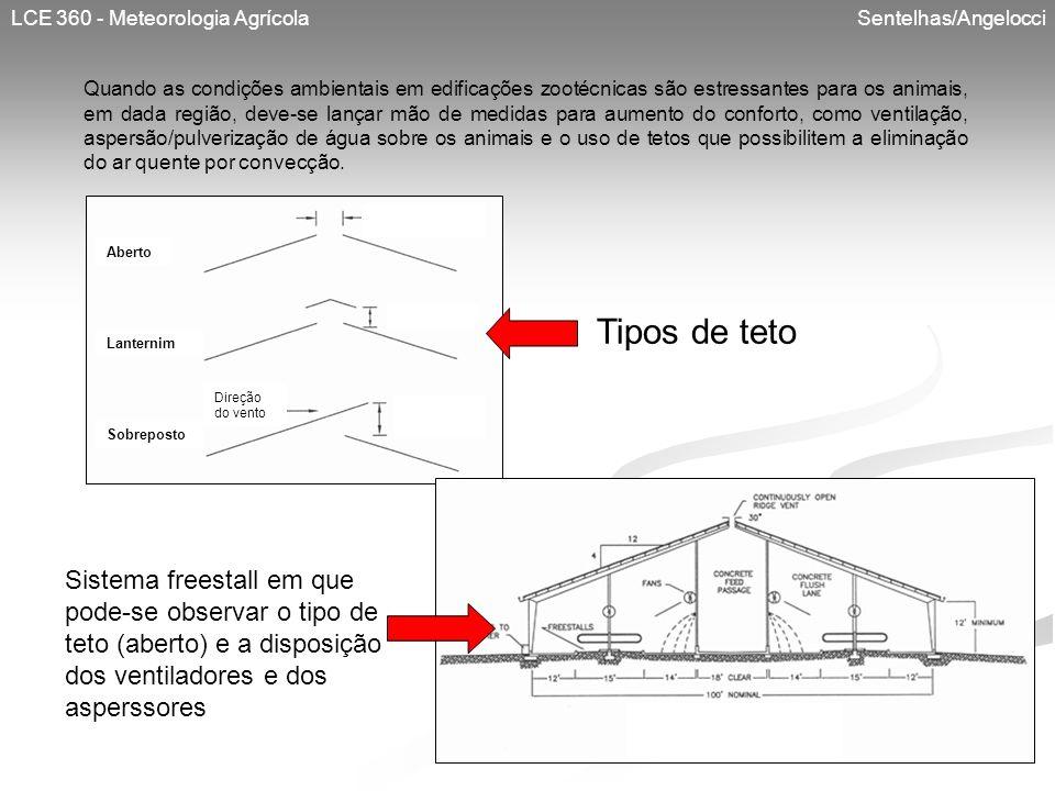 LCE 360 - Meteorologia Agrícola Sentelhas/Angelocci Quando as condições ambientais em edificações zootécnicas são estressantes para os animais, em dad