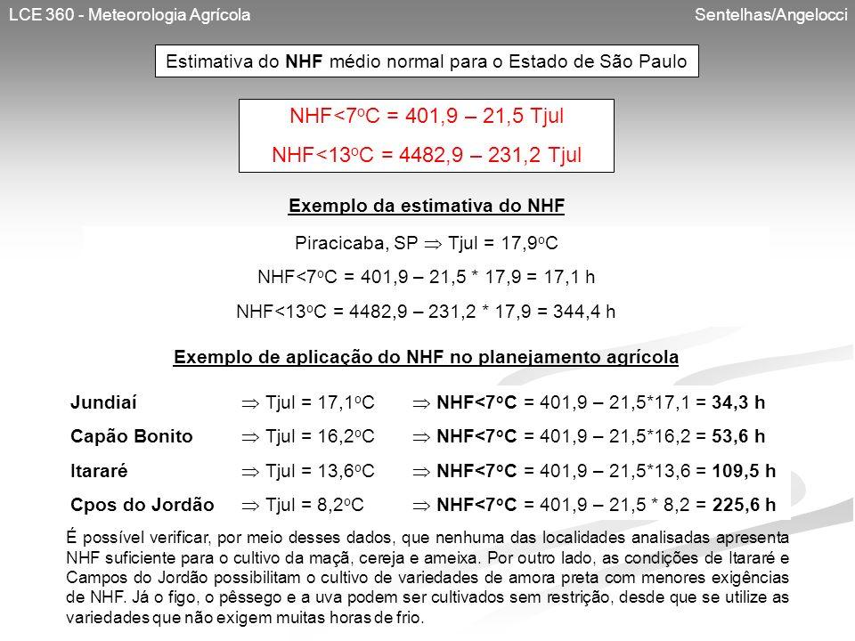 LCE 360 - Meteorologia Agrícola Sentelhas/Angelocci Estimativa do NHF médio normal para o Estado de São Paulo NHF<7 o C = 401,9 – 21,5 Tjul NHF<13 o C