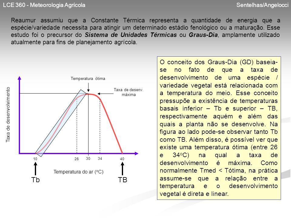 LCE 360 - Meteorologia Agrícola Sentelhas/Angelocci Reaumur assumiu que a Constante Térmica representa a quantidade de energia que a espécie/variedade