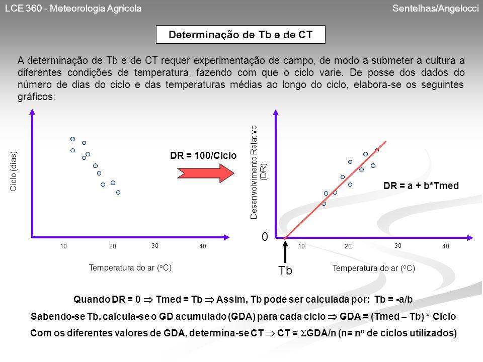 LCE 360 - Meteorologia Agrícola Sentelhas/Angelocci Determinação de Tb e de CT A determinação de Tb e de CT requer experimentação de campo, de modo a