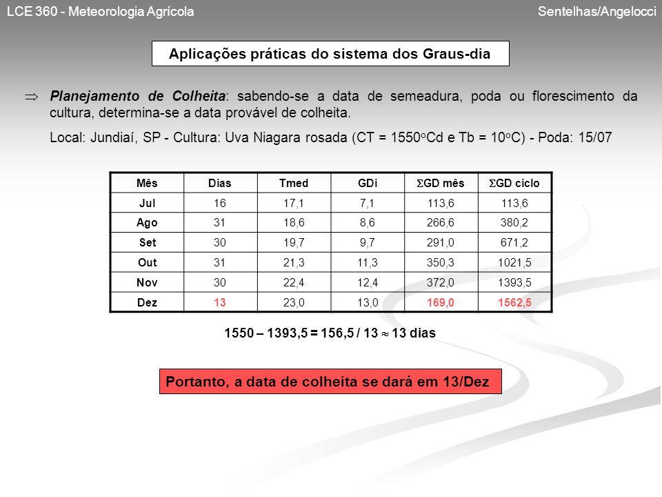 LCE 360 - Meteorologia Agrícola Sentelhas/Angelocci Aplicações práticas do sistema dos Graus-dia Planejamento de Colheita: sabendo-se a data de semead