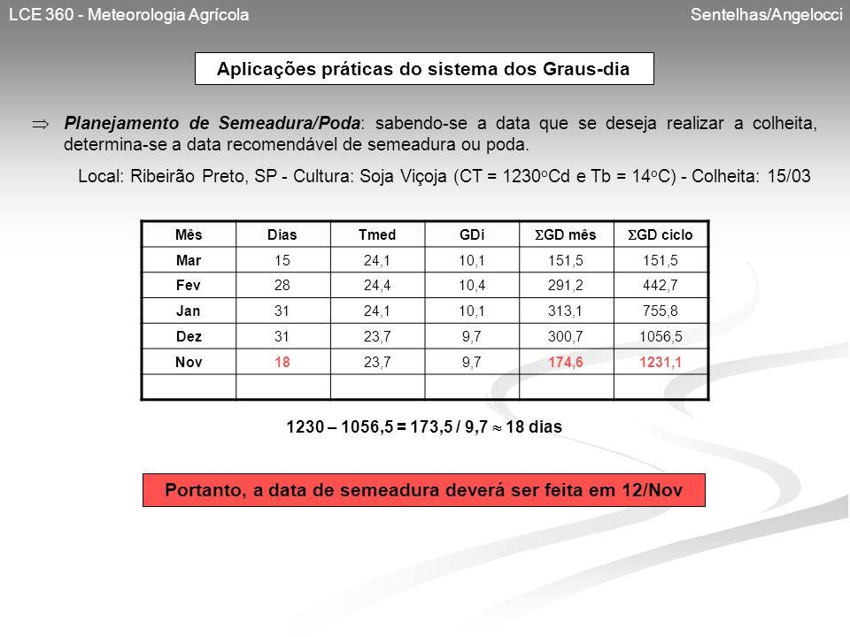 LCE 360 - Meteorologia Agrícola Sentelhas/Angelocci Aplicações práticas do sistema dos Graus-dia Planejamento de Semeadura/Poda: sabendo-se a data que