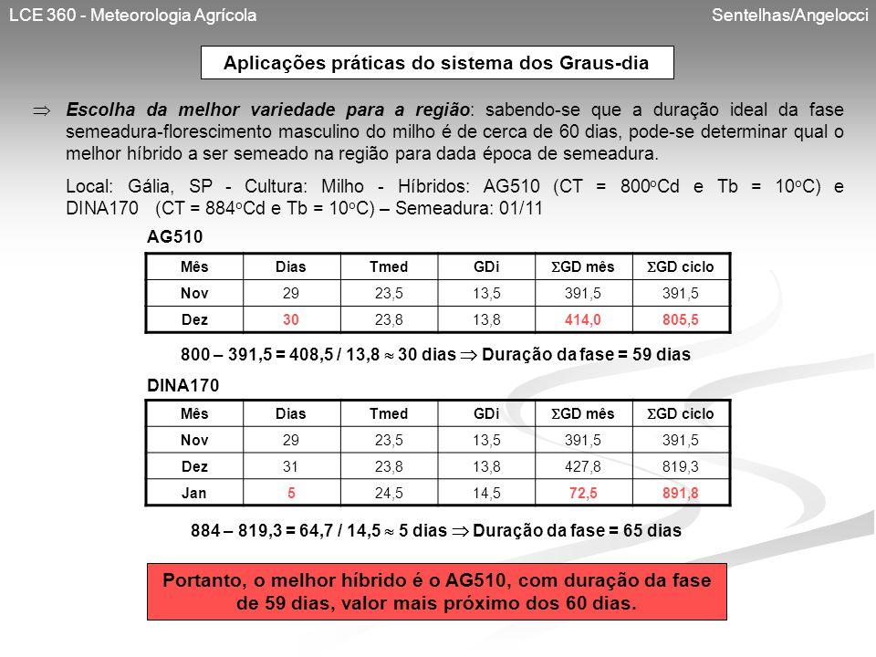 LCE 360 - Meteorologia Agrícola Sentelhas/Angelocci Aplicações práticas do sistema dos Graus-dia Escolha da melhor variedade para a região: sabendo-se