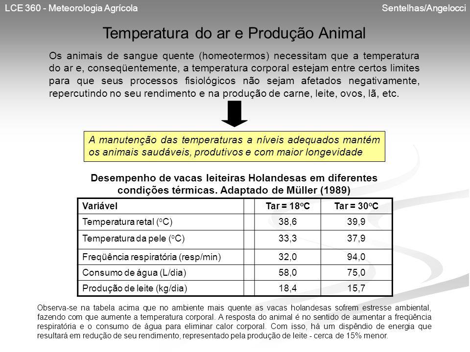 LCE 360 - Meteorologia Agrícola Sentelhas/Angelocci Temperatura do ar e Produção Animal Os animais de sangue quente (homeotermos) necessitam que a tem