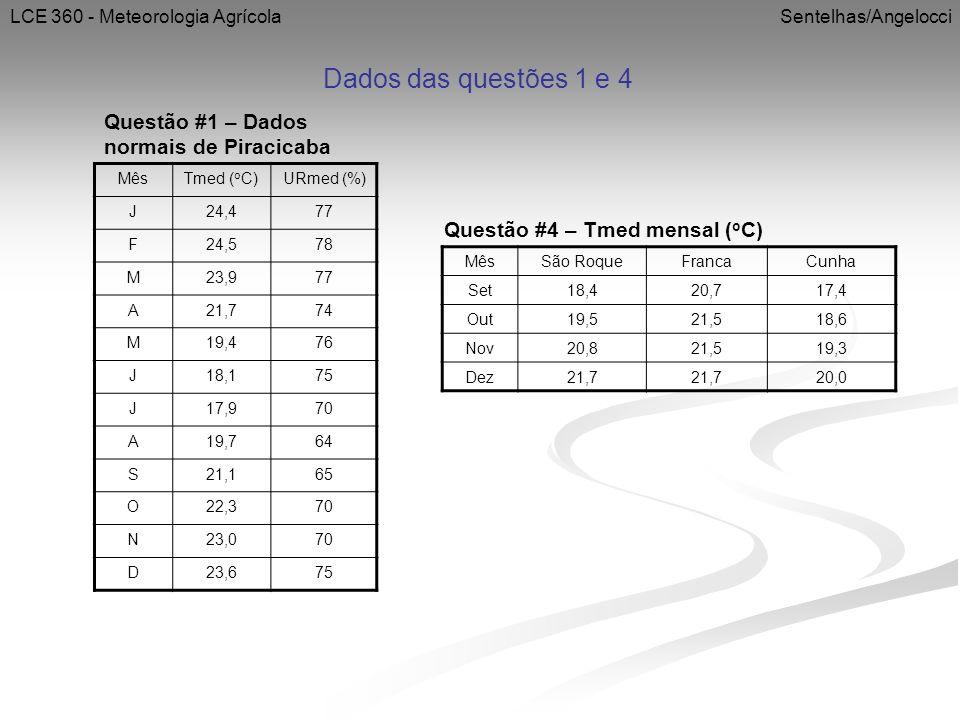 Dados das questões 1 e 4 LCE 360 - Meteorologia Agrícola Sentelhas/Angelocci MêsTmed ( o C)URmed (%) J24,477 F24,578 M23,977 A21,774 M19,476 J18,175 J