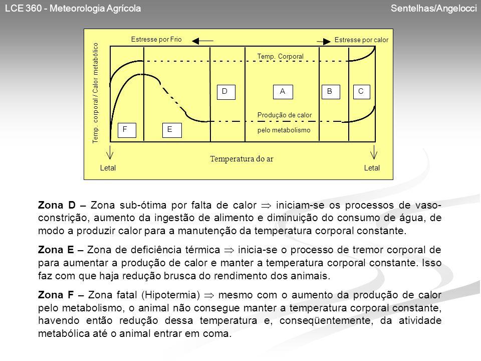 LCE 360 - Meteorologia Agrícola Sentelhas/Angelocci Zona D – Zona sub-ótima por falta de calor iniciam-se os processos de vaso- constrição, aumento da