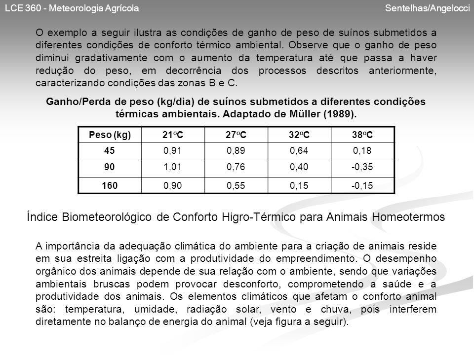 LCE 360 - Meteorologia Agrícola Sentelhas/Angelocci Ganho/Perda de peso (kg/dia) de suínos submetidos a diferentes condições térmicas ambientais. Adap