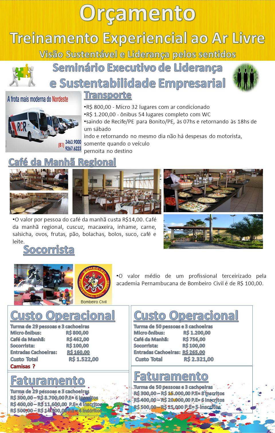 R$ 800,00 - Micro 32 lugares com ar condicionado R$ 1.200,00 - ônibus 54 lugares completo com WC saindo de Recife/PE para Bonito/PE, às 07hs e retorna