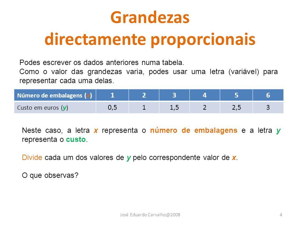 Grandezas directamente proporcionais Número de embalagens ( x ) 123456 Custo em euros ( y ) 0,511,522,53 José Eduardo Carvalho@20084 Podes escrever os