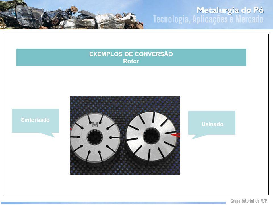 Automotivo 70% Sinterizado Usinado EXEMPLOS DE CONVERSÃO Rotor