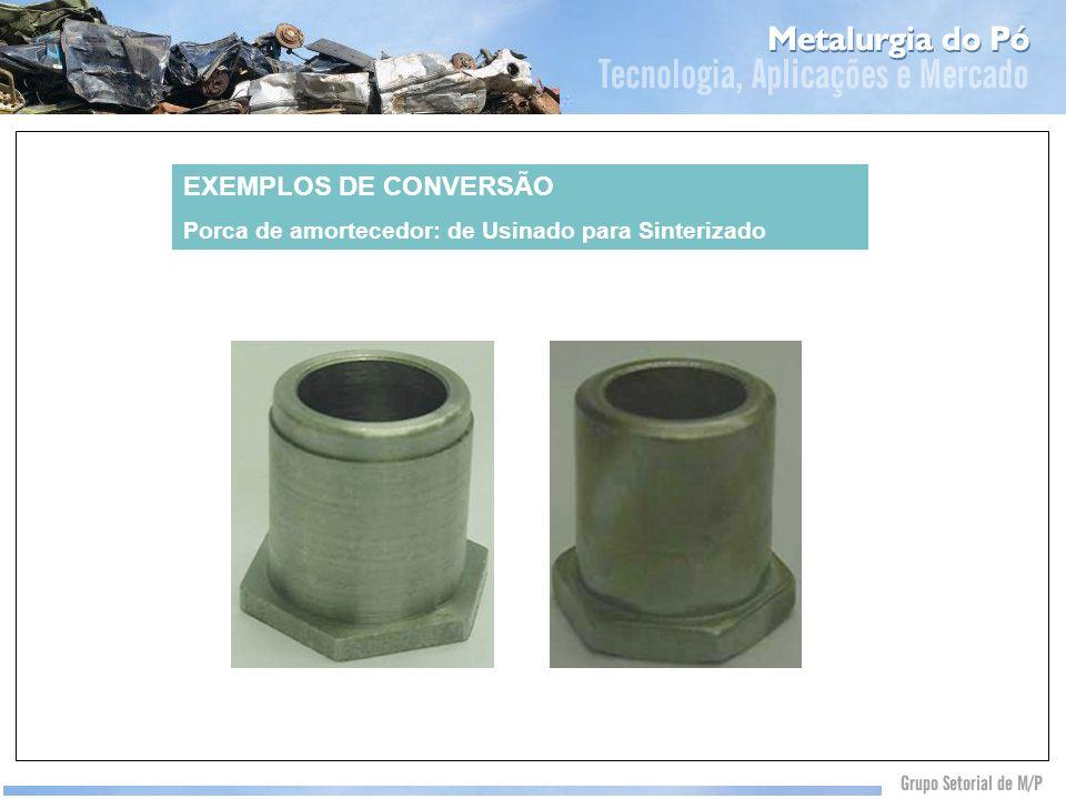 EXEMPLOS DE CONVERSÃO Porca de amortecedor: de Usinado para Sinterizado