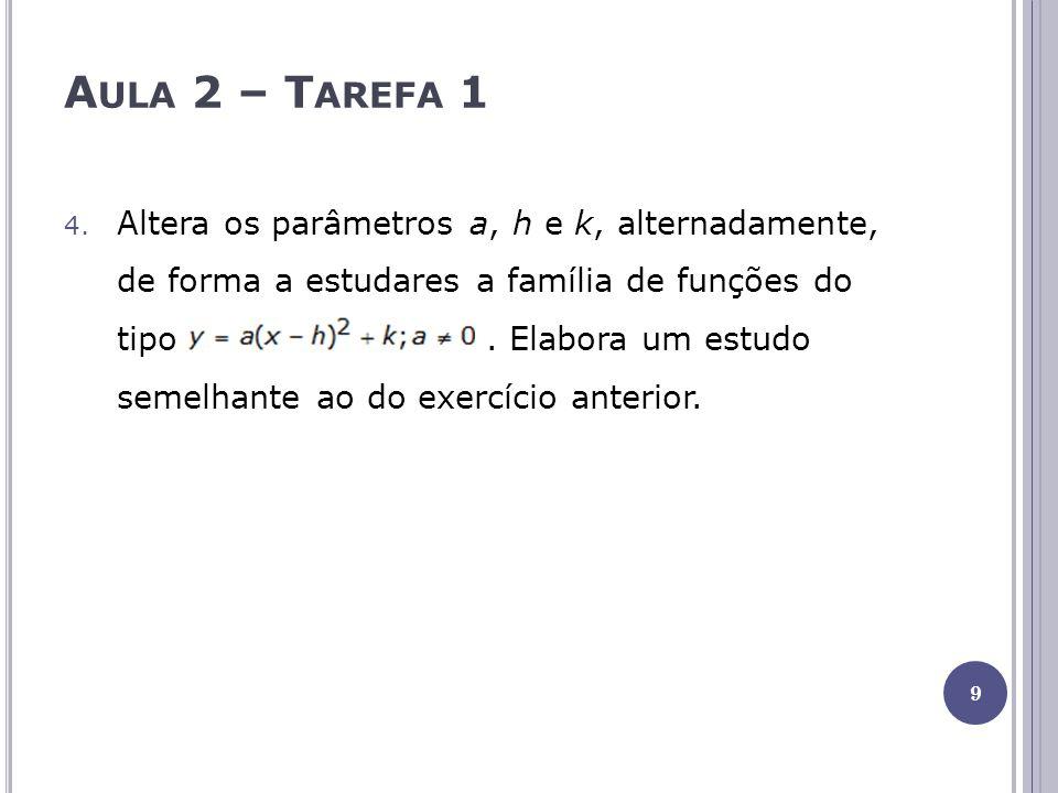 A ULA 2 – T AREFA 1 4. Altera os parâmetros a, h e k, alternadamente, de forma a estudares a família de funções do tipo. Elabora um estudo semelhante