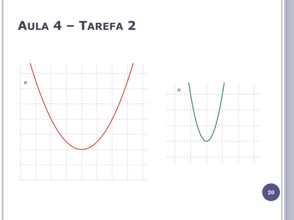 A ULA 4 – T AREFA 2 20
