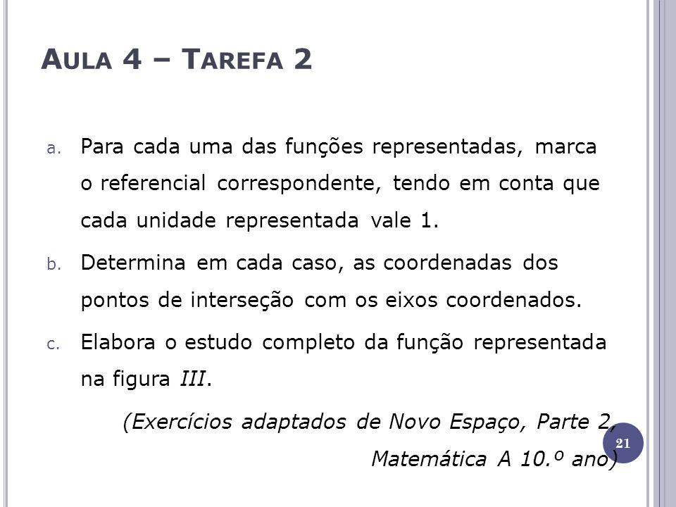 A ULA 4 – T AREFA 2 a. Para cada uma das funções representadas, marca o referencial correspondente, tendo em conta que cada unidade representada vale