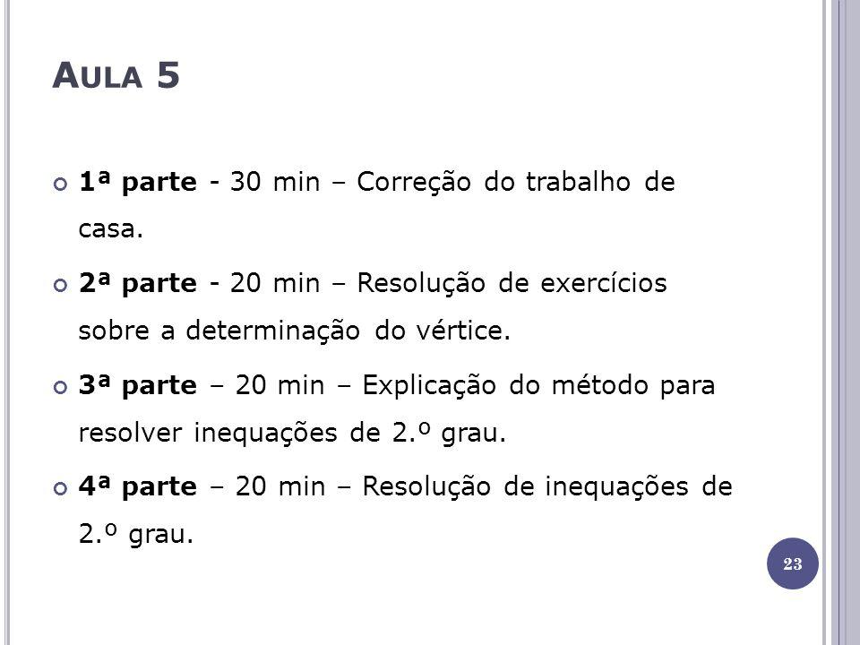 A ULA 5 1ª parte - 30 min – Correção do trabalho de casa. 2ª parte - 20 min – Resolução de exercícios sobre a determinação do vértice. 3ª parte – 20 m
