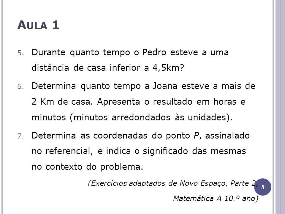 A ULA 1 5. Durante quanto tempo o Pedro esteve a uma distância de casa inferior a 4,5km? 6. Determina quanto tempo a Joana esteve a mais de 2 Km de ca