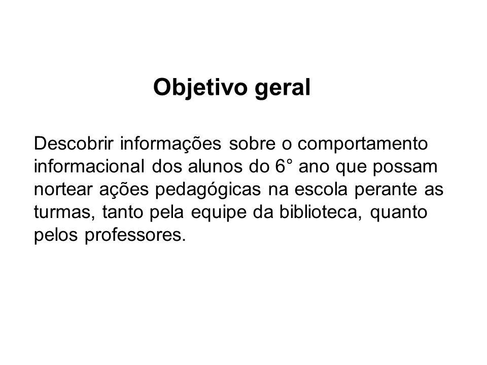 Objetivos específicos Descrever o comportamento informacional de alunos do 6° ano de uma escola da RMBH.