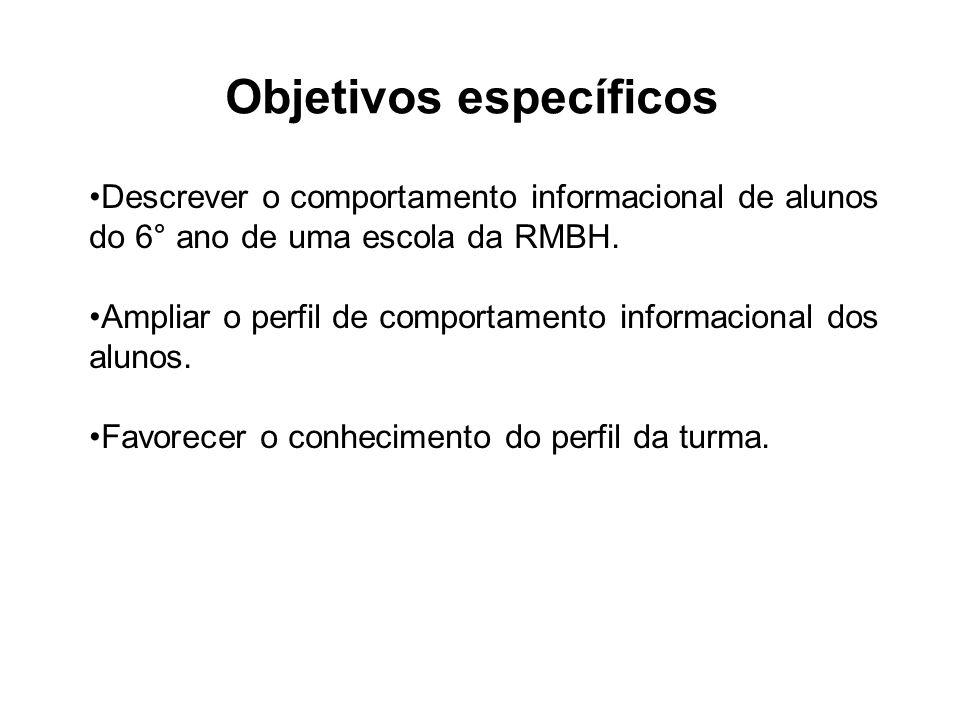 Objetivos específicos Descrever o comportamento informacional de alunos do 6° ano de uma escola da RMBH. Ampliar o perfil de comportamento informacion