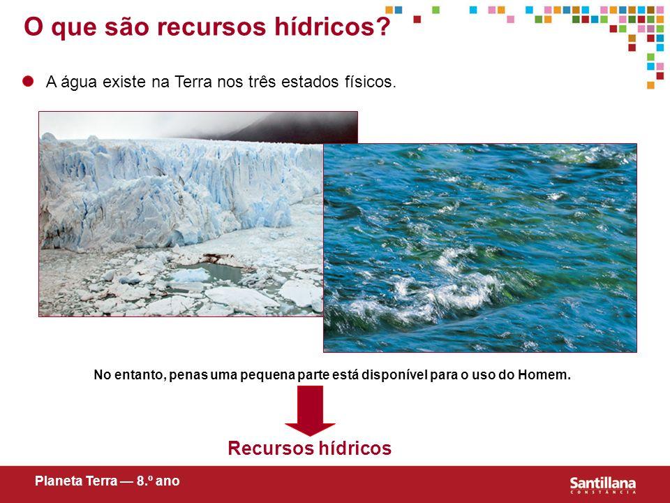 O que são recursos hídricos? A água existe na Terra nos três estados físicos. No entanto, penas uma pequena parte está disponível para o uso do Homem.